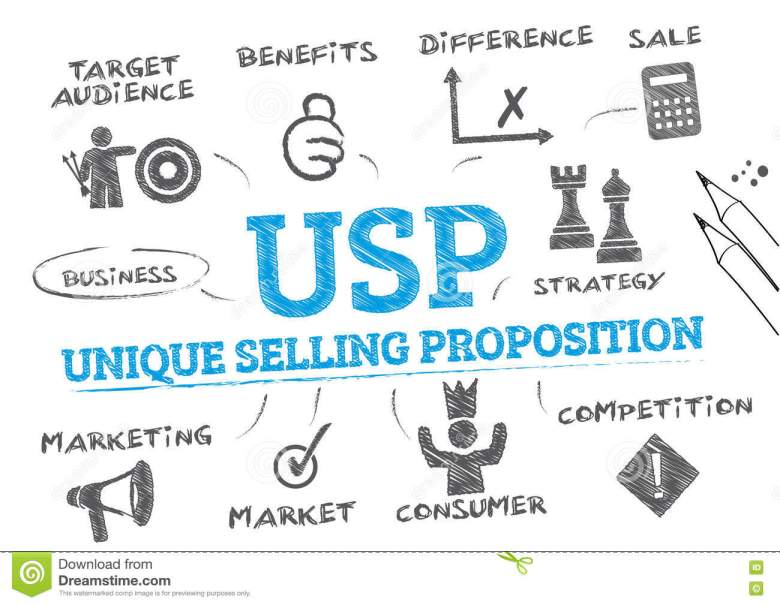 Unique selling proposition stock illustration. Illustration of ...