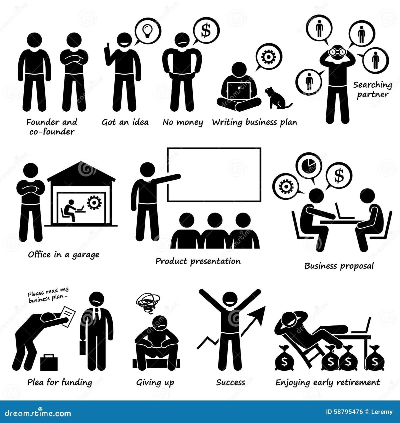 Unternehmer Creating Ein Startunternehmens Piktogramm