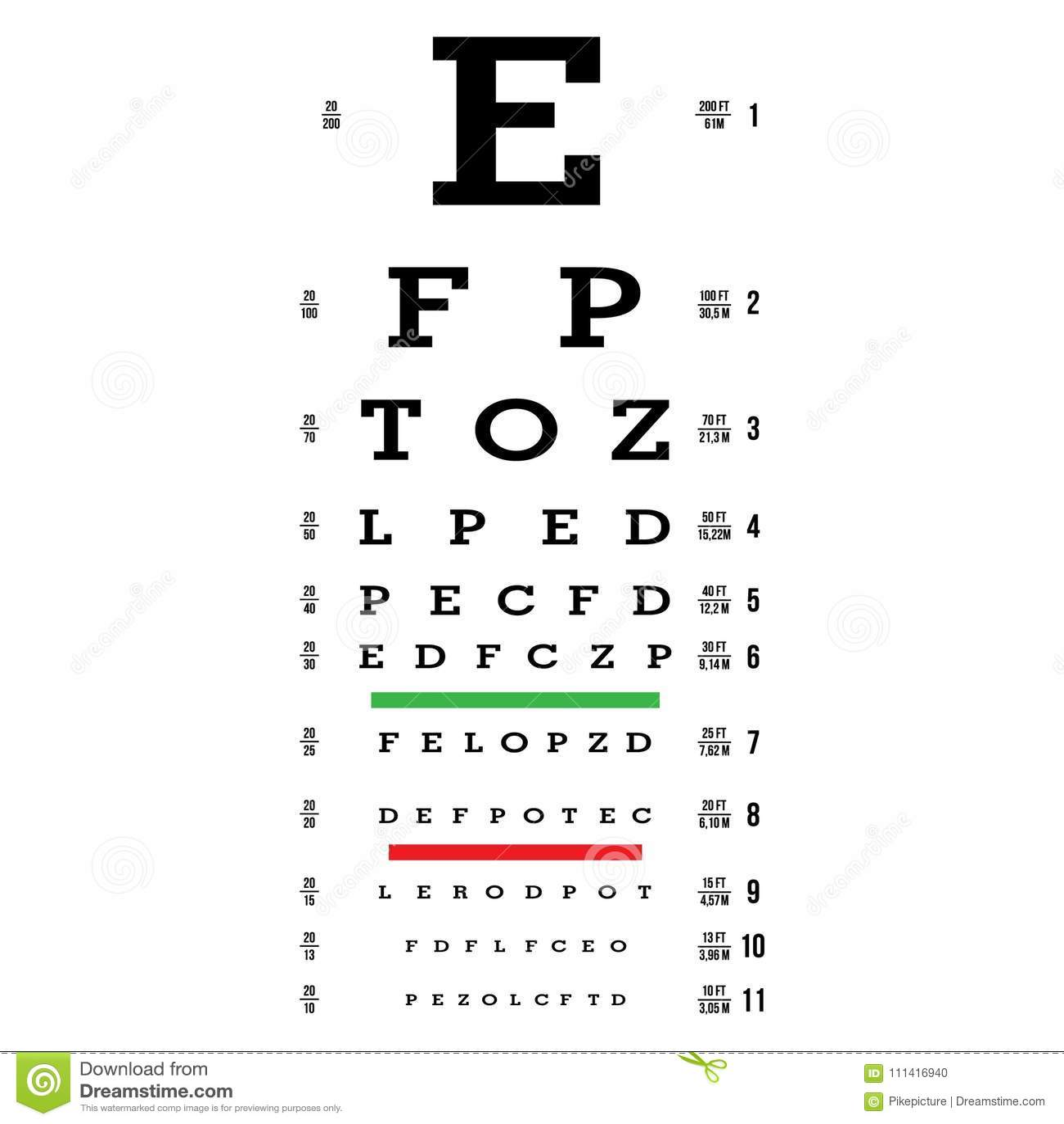 Vecteur De Diagramme D Essai D Oeil Diagramme De Lettres