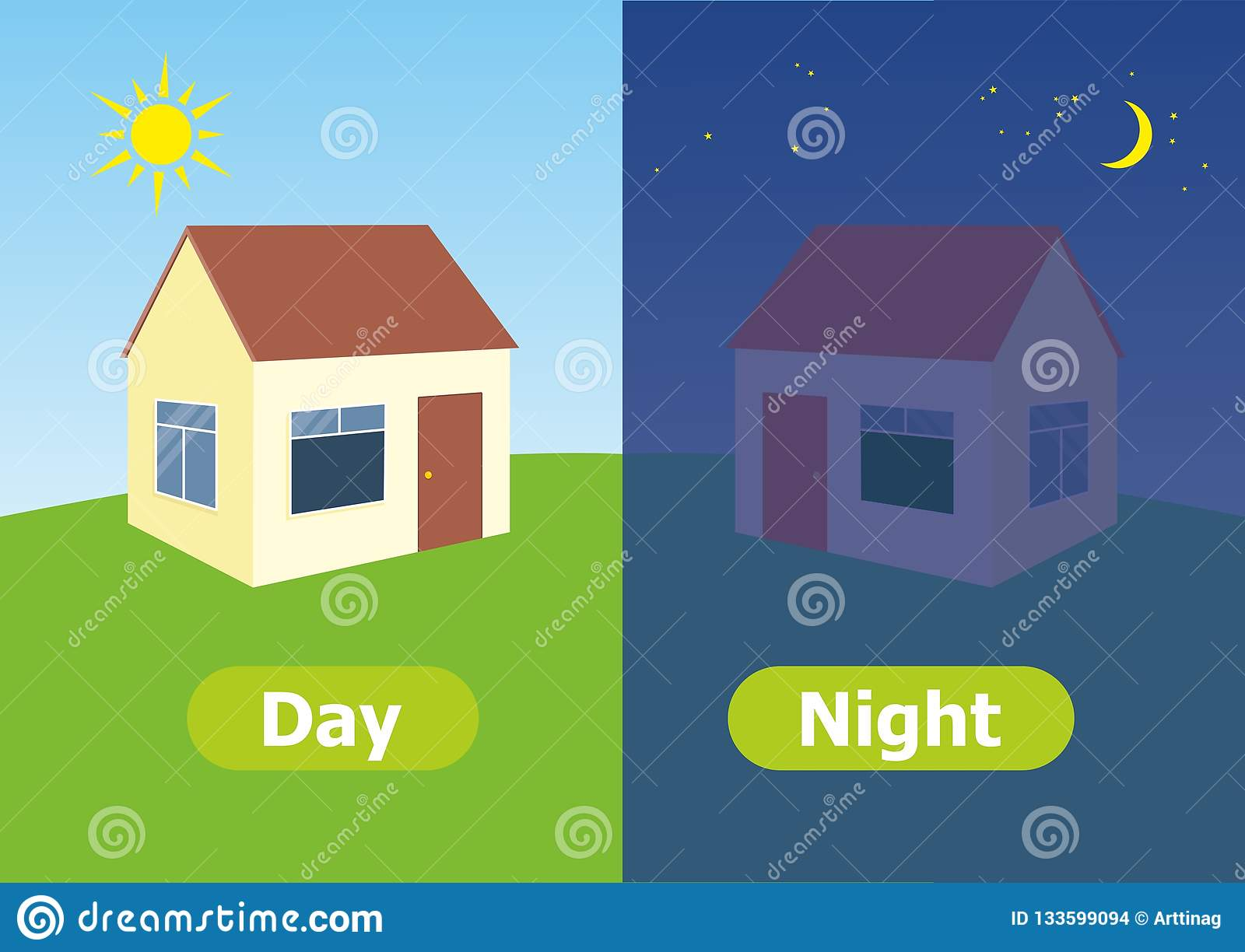 Vector Antonyms And Opposites Day And Night Stock