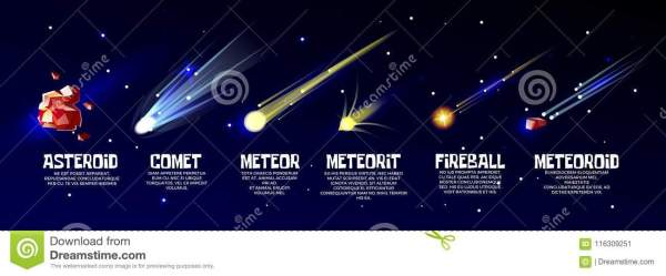 Vector Cartoon Meteorite, Comet Asteroid Set Stock Vector ...