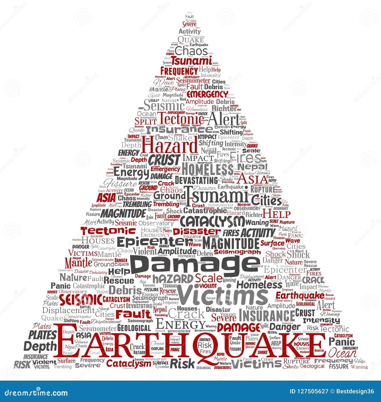 Vector Earthquake Activity Word Cloud Stock Vector