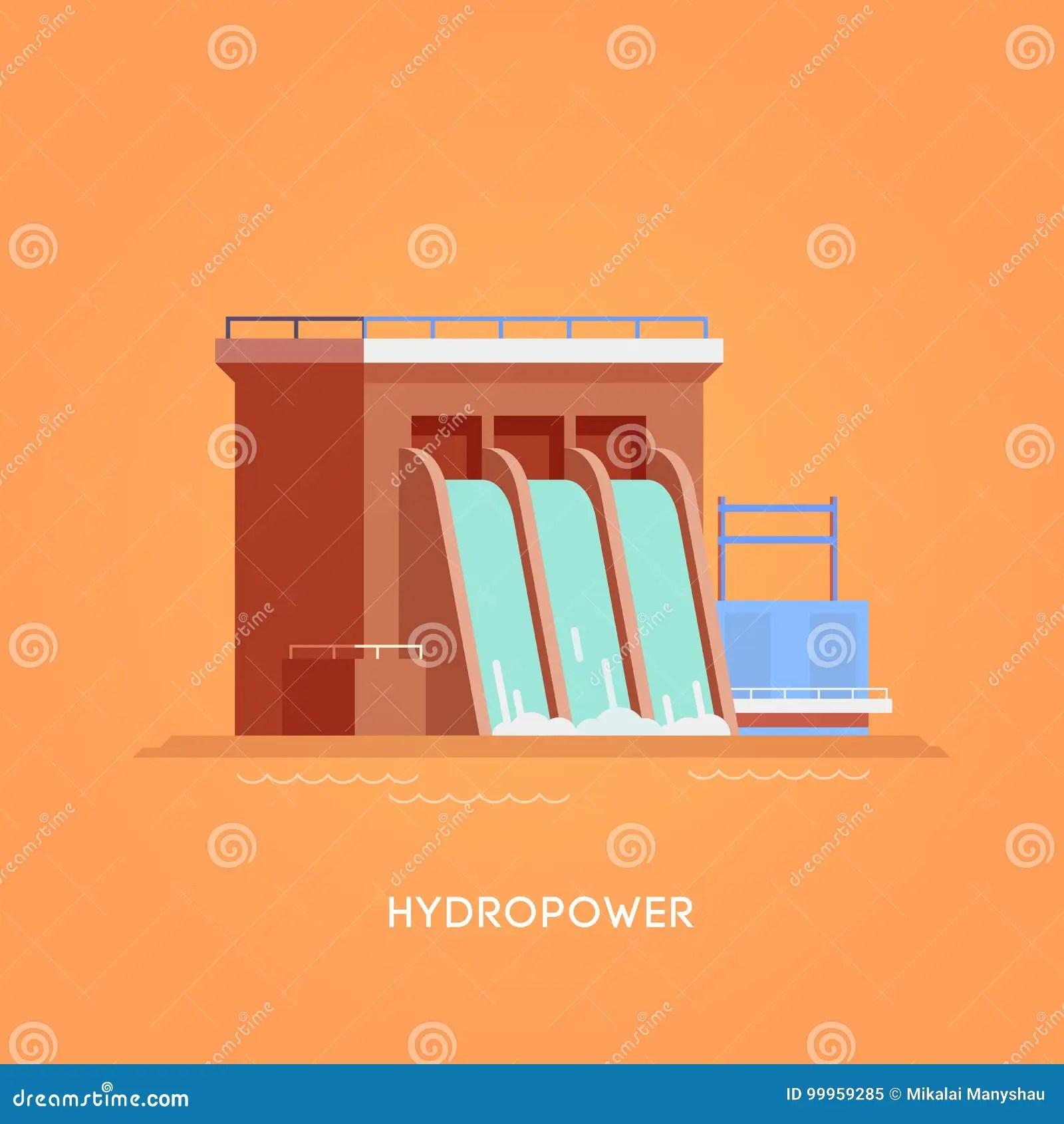Alternative Sources Of Energy Stock Vector