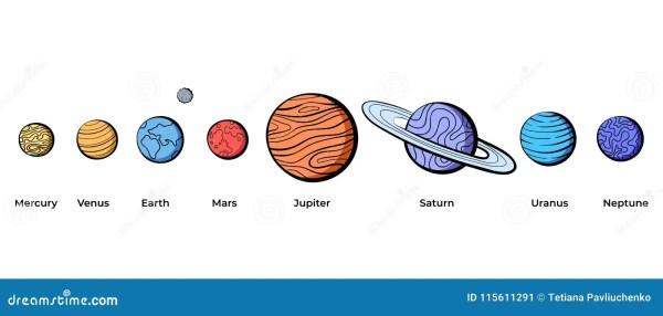 Vector Illustration Of Solar System Stock Vector ...