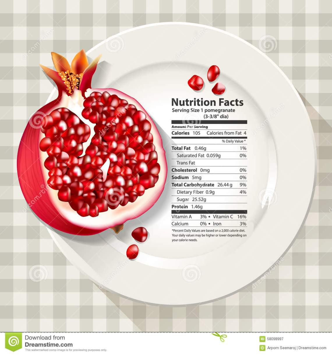 Vector Of Nutrition Facts In Pomegranate On White Plate ...