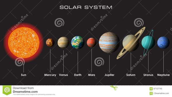 Vector Solar System With Planets Stock Vector ...