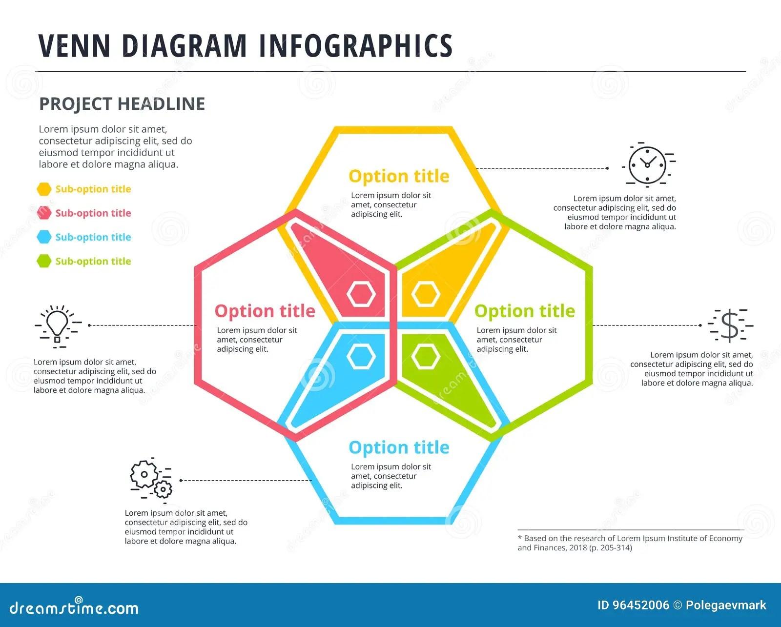 Venn Diagramm Mit 4 Kreise Infographics Schablonendesign