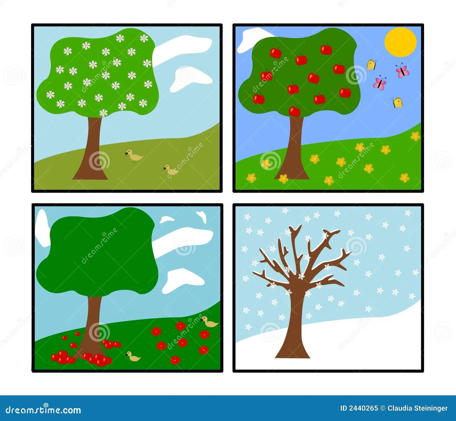 Vier Jahreszeiten Vektor Vektor Abbildung Illustration Von Fall