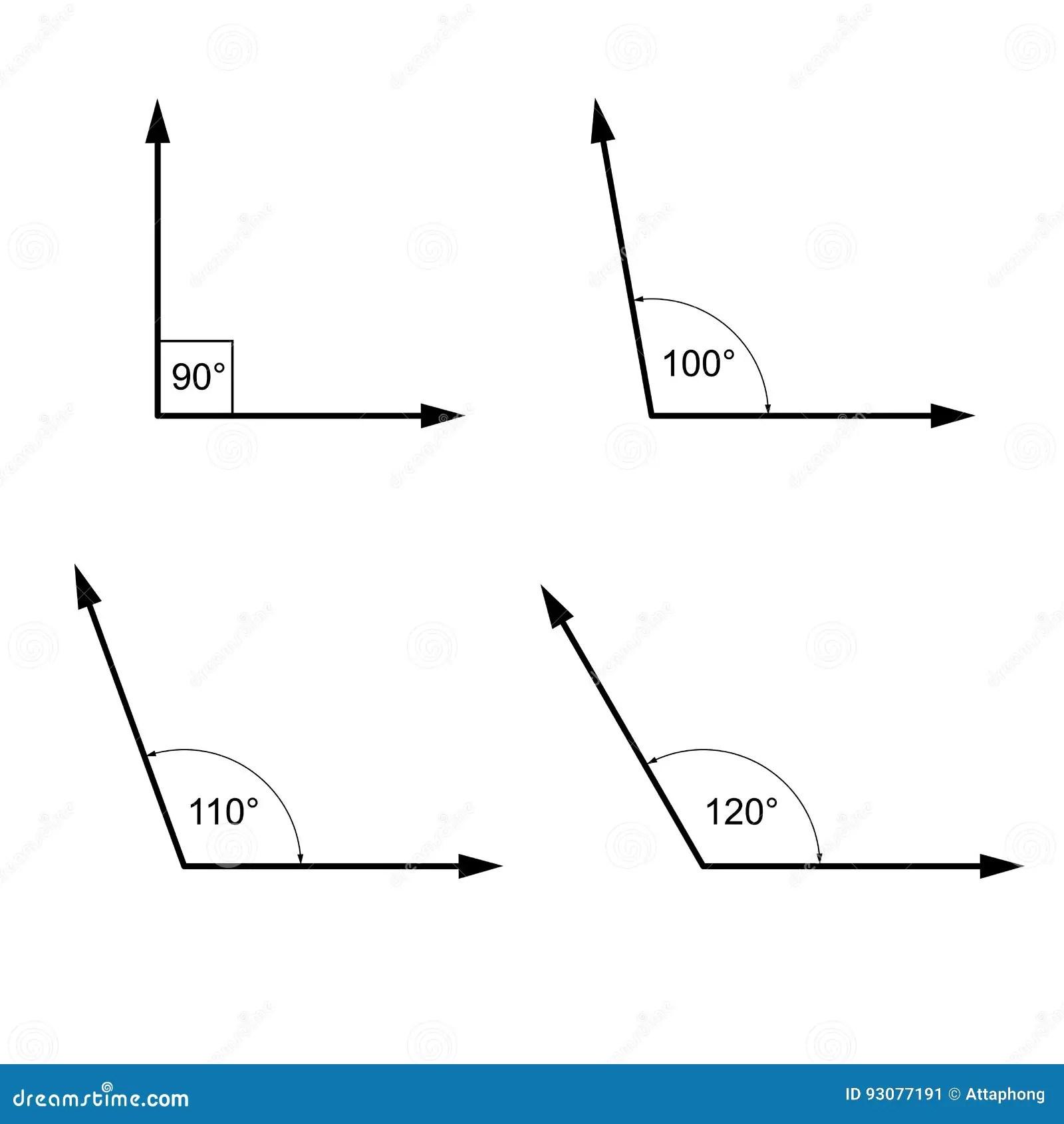 Vinklar I Grader Geometrimatematik Undertecknar Symboler