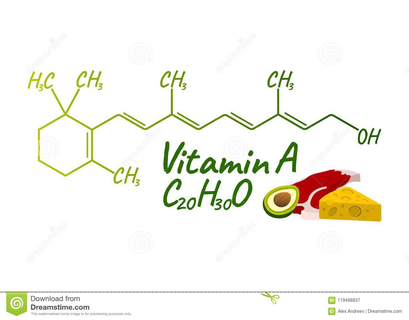 Vitamin A With Food Label And Icon Chemical Formula And
