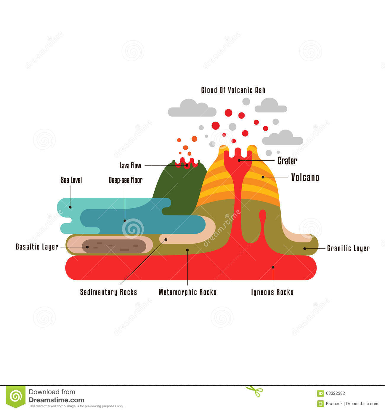 Volcano And Earth Crust Stock Vector Illustration Of Flat