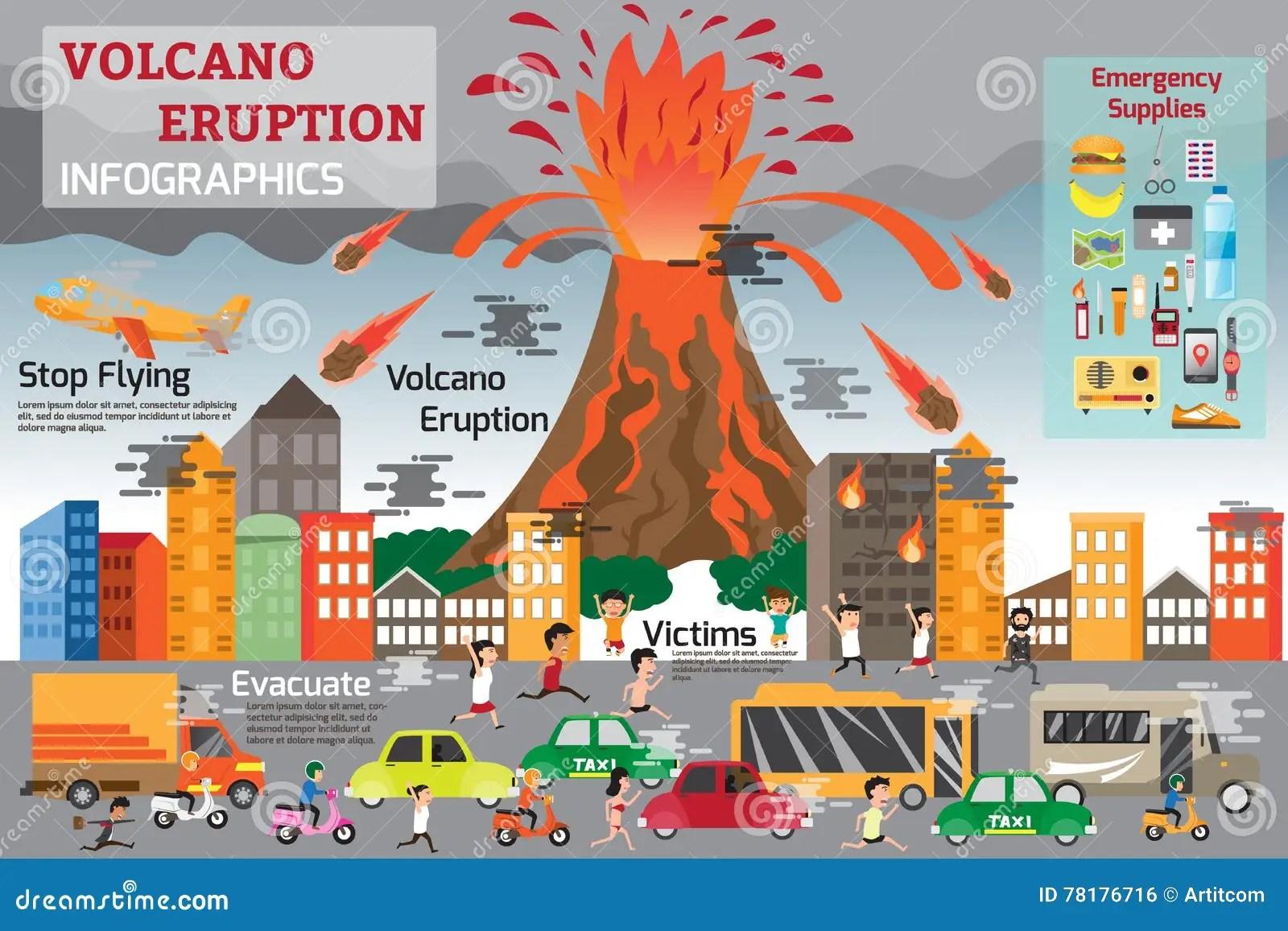 Volcano Eruption Infographics Elements Stock Vector