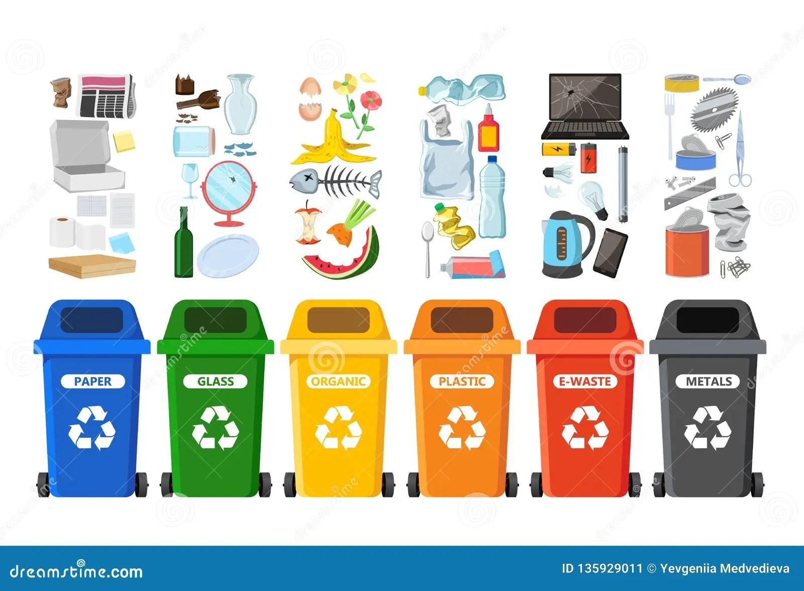 Vuilnisbakken Voor Het Recycling Van Verschillende Types