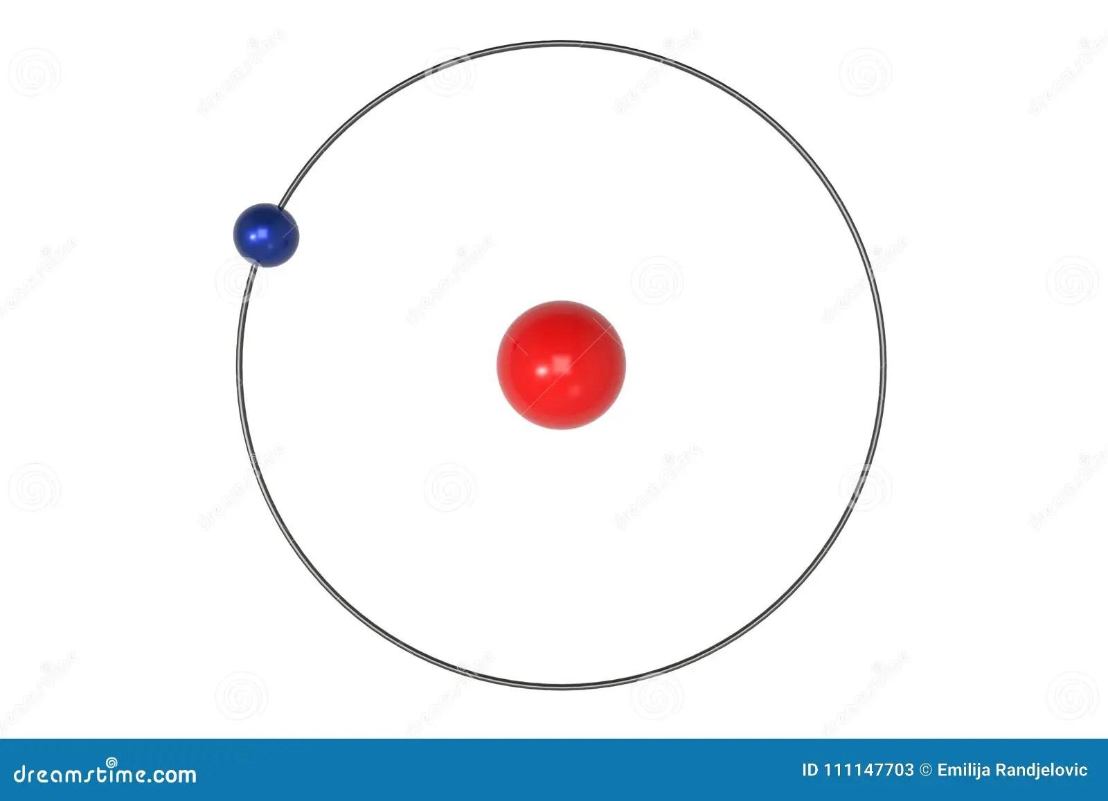 Wasserstoff Atom Bohr Modell Mit Proton Neutron Und