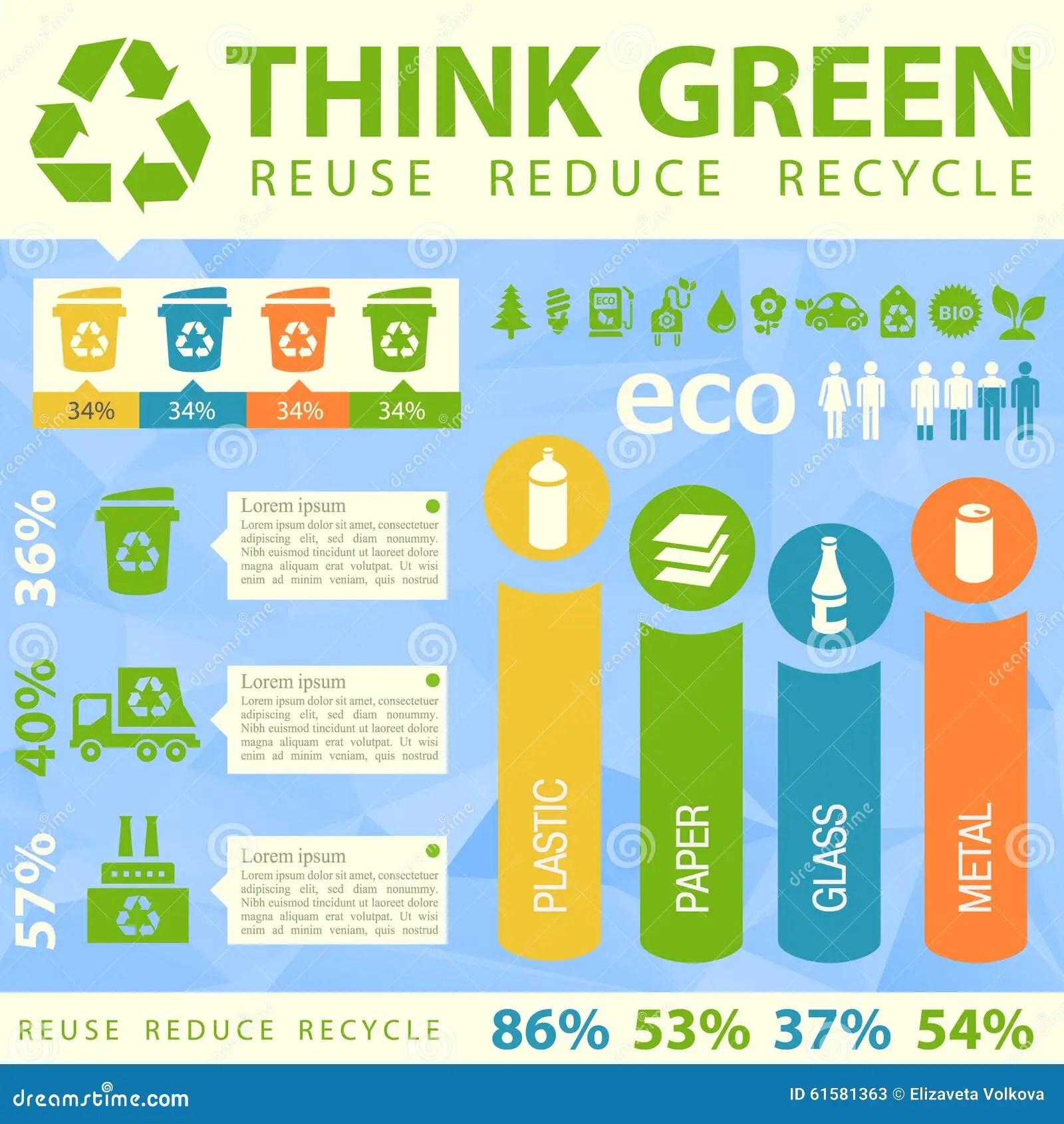 Waste Segregation Infographics Stock Vector