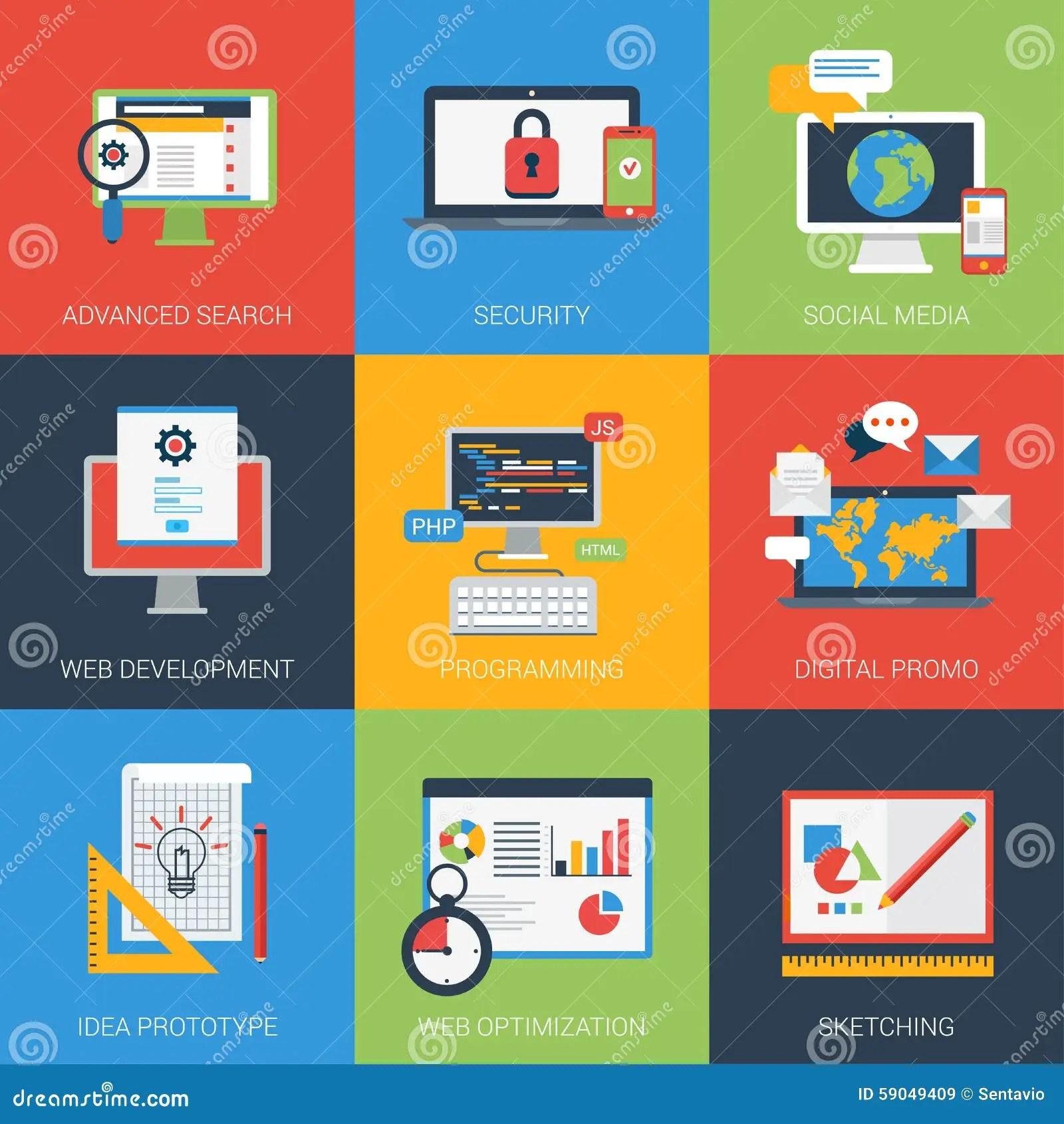 Web Security Developer