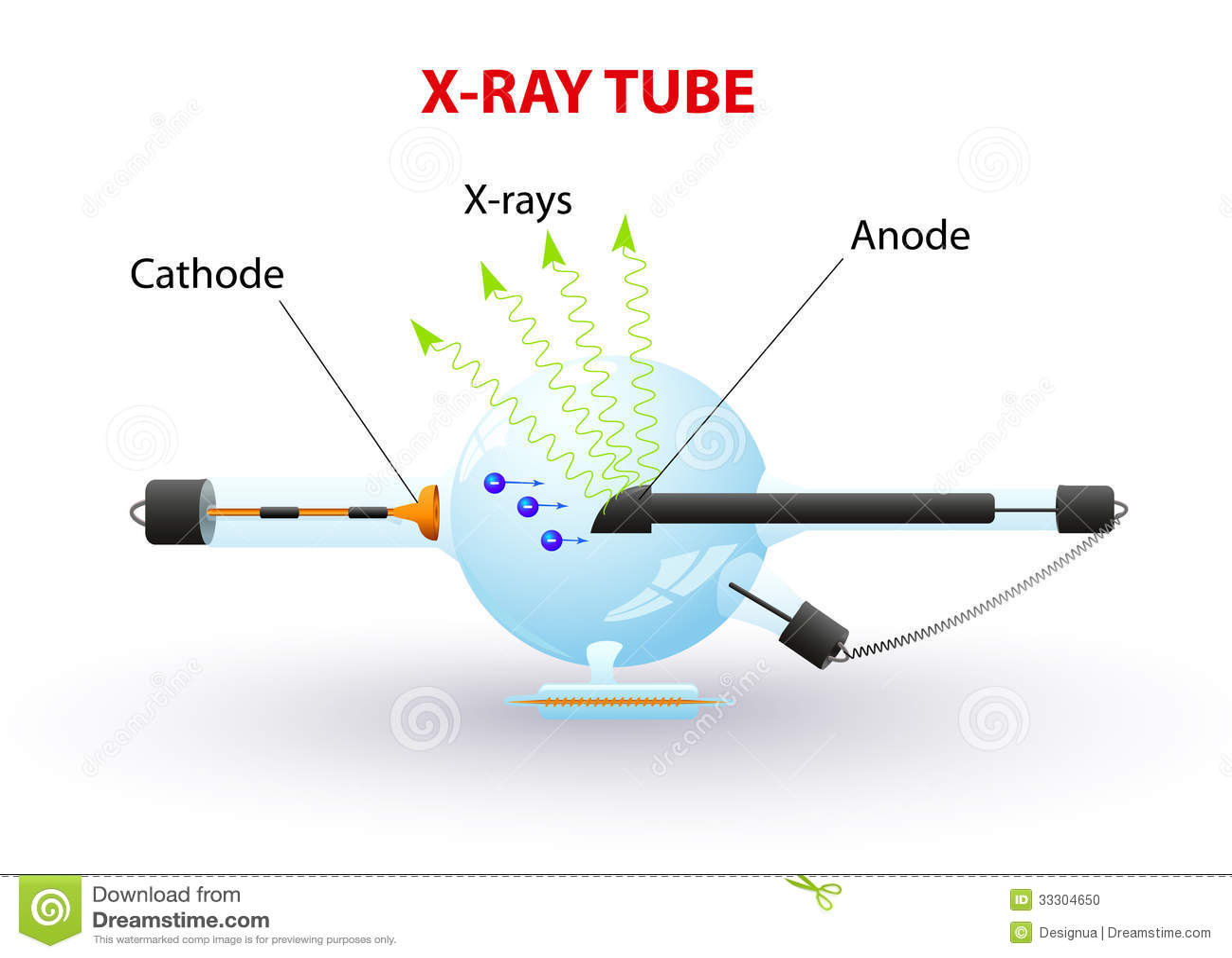 X Ray Tube Stock Vector Illustration Of Broken Diagnosis