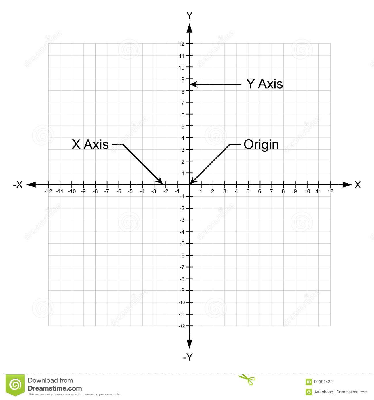 X And Y Axis Cartesian Coordinate Plane With Numbers With