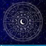 Wheel Chart Astrology Stock Illustrations 344 Wheel Chart Astrology Stock Illustrations Vectors Clipart Dreamstime