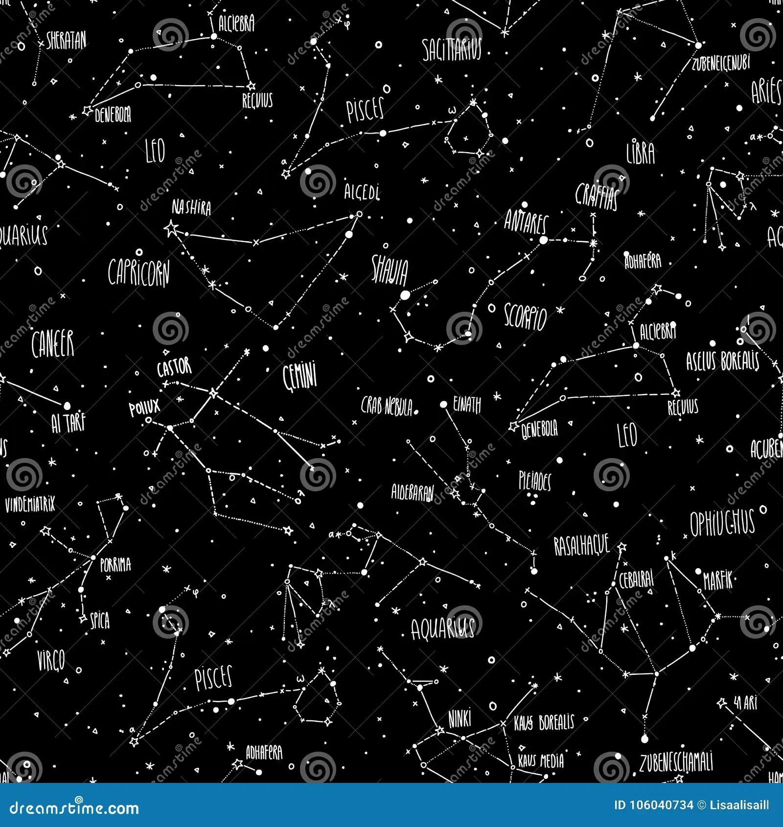 Zodiac Constellations Hand Draw Pattern On Black Deep Sky