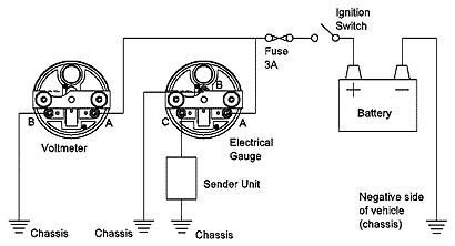 Voltmeter Gauge Wiring Diagram Wiring Diagram ProSport Boost Gauge Wiring Diagram  sc 1 st  Zielgate.com : volt gauge wiring - yogabreezes.com