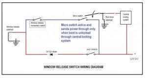 Micro Switch Wiring Diagram  Wiring Diagram