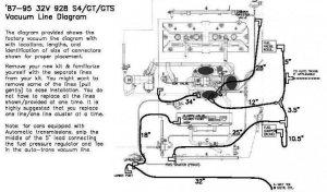 Porsche 928 Why is Car Hesitating  Rennlist