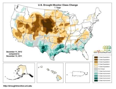 Drought 2011-2012 U.S.