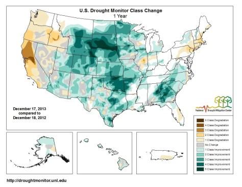 Drought 2012-2013 U.S.
