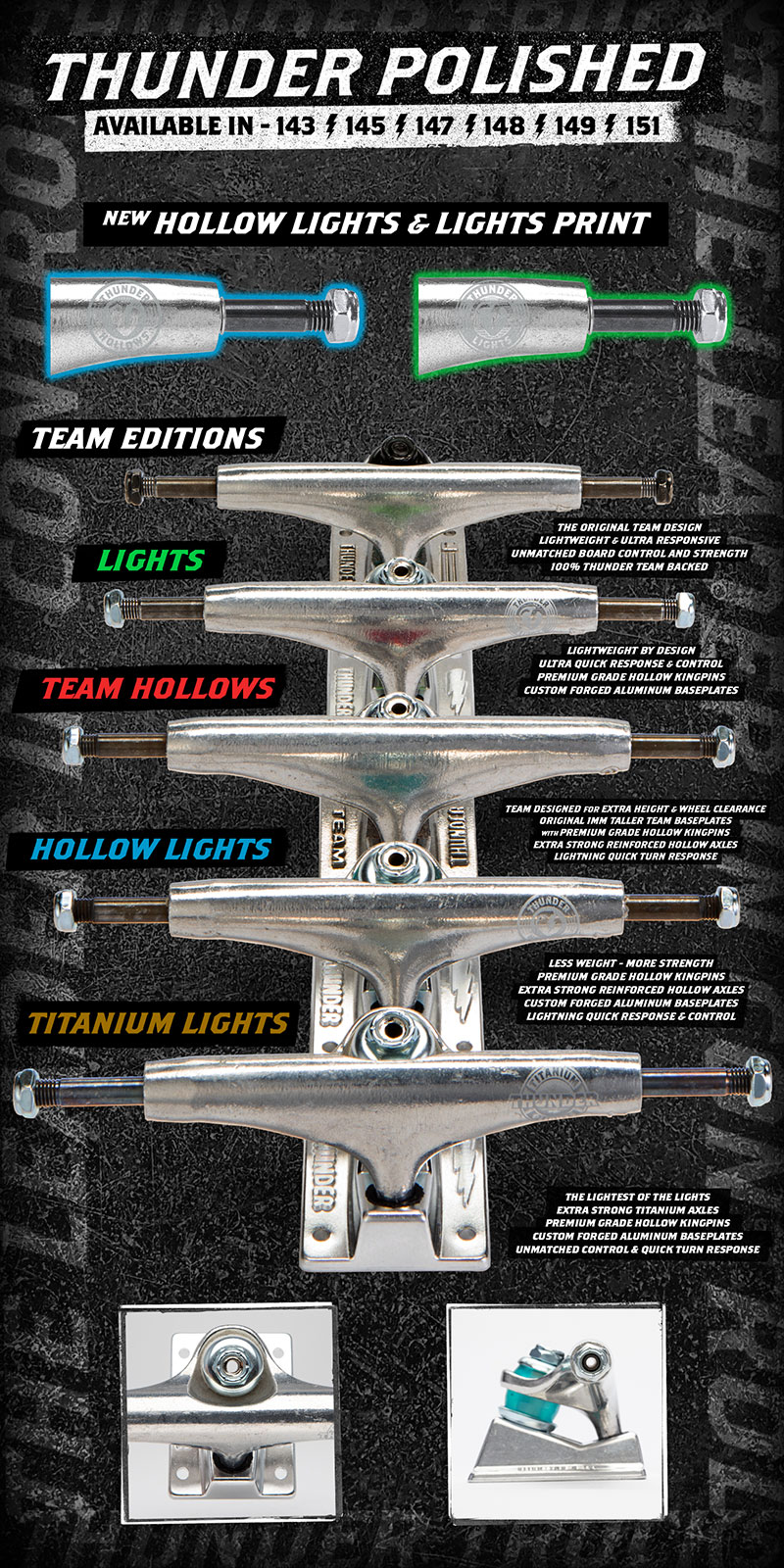 Thunder Trucks Fall 19 Catalog Thunder Trucks