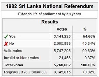 aa1982-referendum