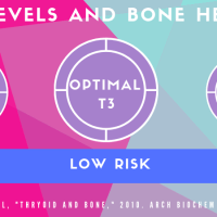Fear of Low TSH causing osteoporosis
