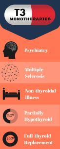 T3Monotherapies
