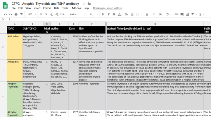 atrophic_thyroiditis-Spreadsheet