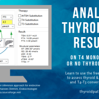 Analyze thyroid lab results using SPINA-Thyr