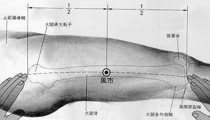 Marché du vent, 风市 fēng shì, est le trente et unième point du méridien de la vésicule biliaire.