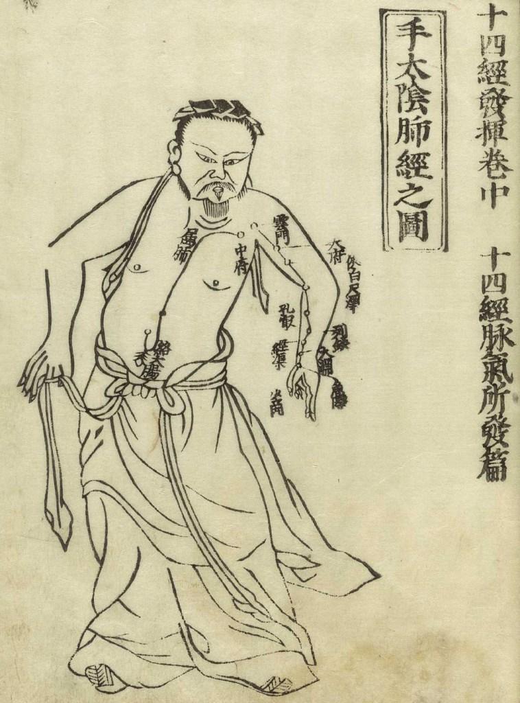 Gravure sur bois d'une figure masculine debout de face porant une jupe avec le méridien du poumon indiqué sur le bras gauche et la poitrine avec des caractères chinois donnant les noms des points et à droite donnant le titre de l'image, de Jushikei hakki de Hua Shou,