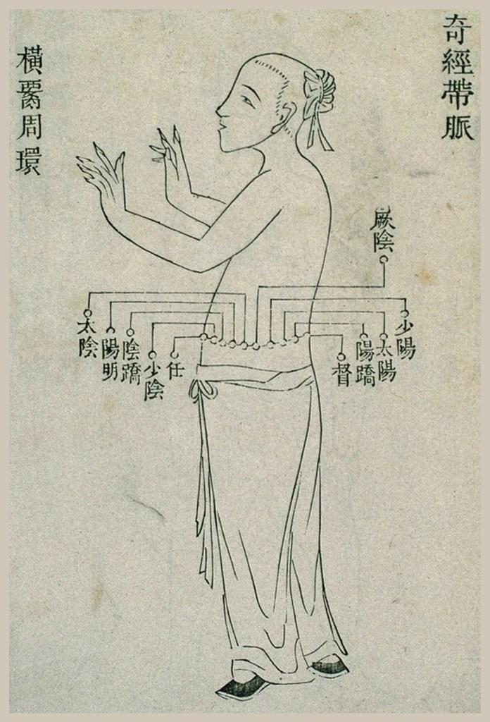 Le chemin du dài mài, qui encercle la taille comme une ceinture, illustration du 19e siècle