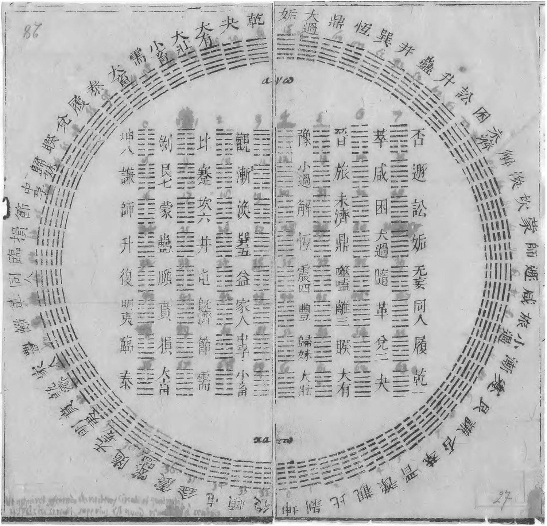 Diagramme des hexagrammes, du yì jīng par Joachim Bouvet