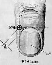 关冲 guānchōng est le premier point du méridien du triple réchauffeur.
