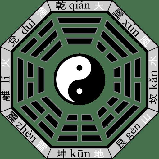 trigrammes selon Fu Xi, représentant l'organisation du ciel antérieur, ...