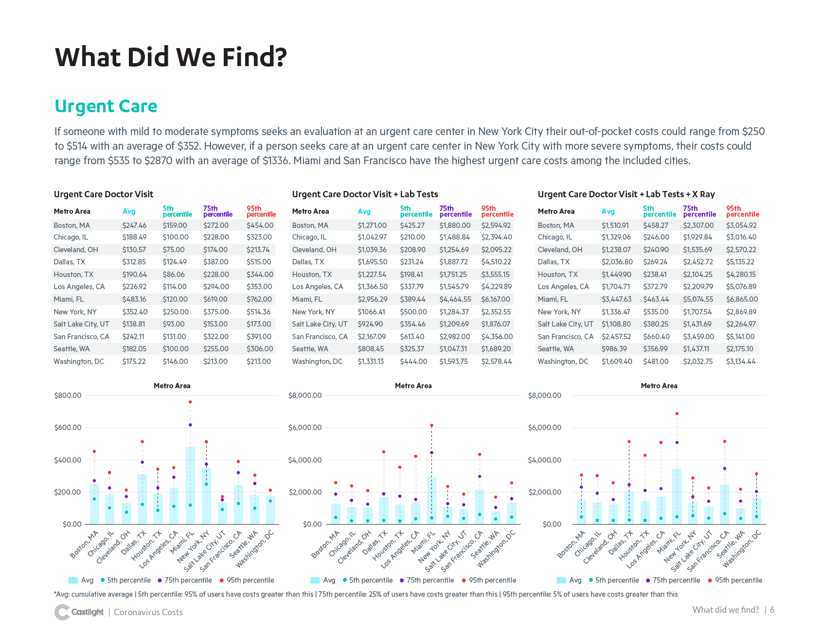COVID-19 Cost Report_v3-06