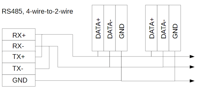 rs 485 2wire wiring diagram db25  schematic wiring diagram