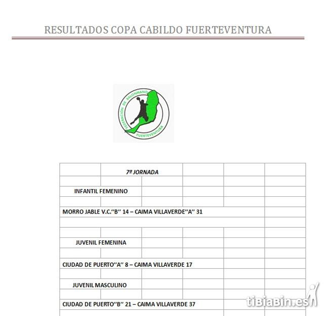 Resultados de la 7ª jornada (partidos aplazados).