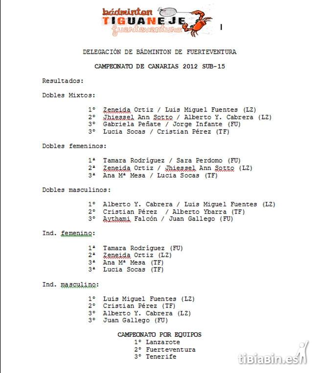 Campeonatos de Canarias de bádminton de Fuerteventura sub-15 y sub-17