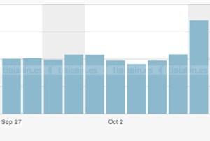 ¡¡¡6822 visitas!!! en el día de ayer
