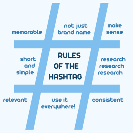 hash tags, importance,