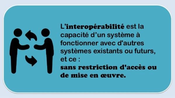 Interoperabiliteit in Europa
