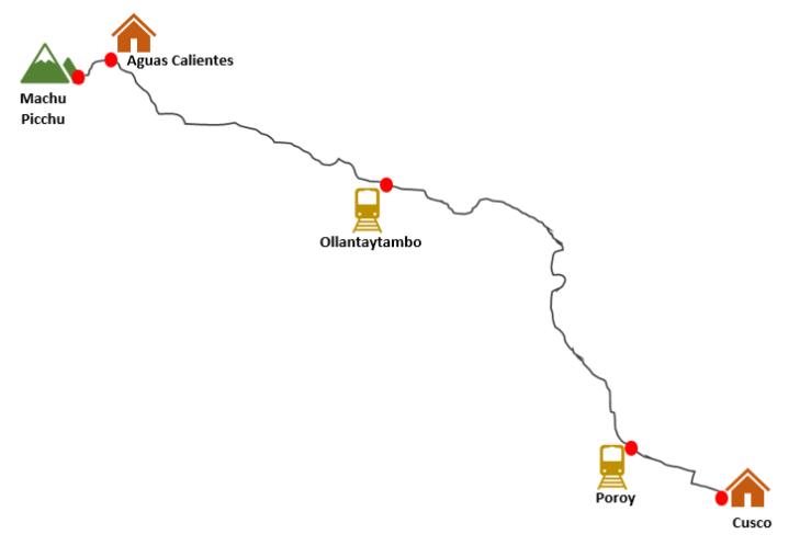 MachuPicchu mapa