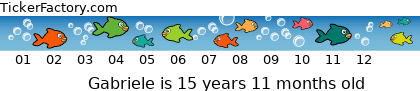 L'età di Gabriele